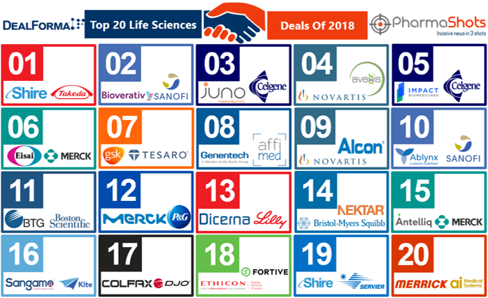 Top 20 Life Sciences Deals of 2018 by Total Deal Value