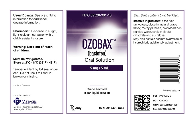 Metacel Pharmaceuticals' Ozobax (baclofen) Receives the US FDA's Approval for Spasticity Due to Multiple Sclerosis