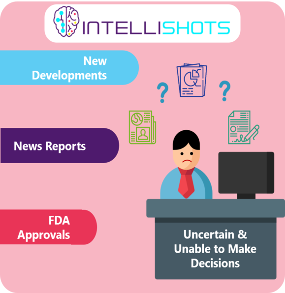IntelliShots